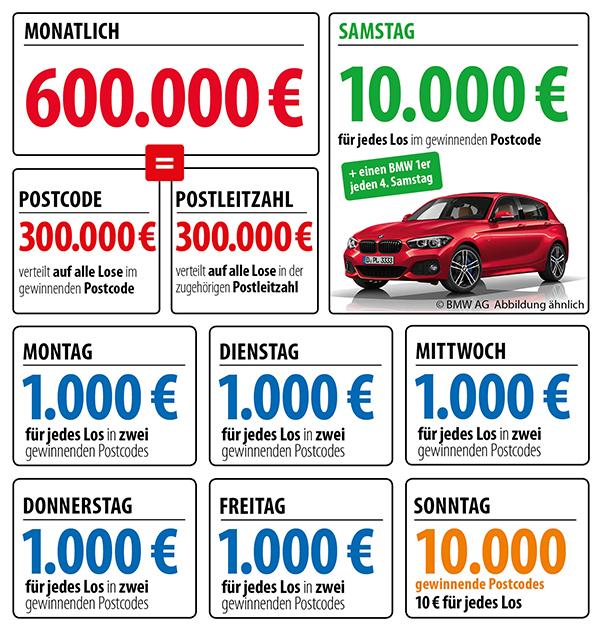 Postcode Lotterie Anmelden