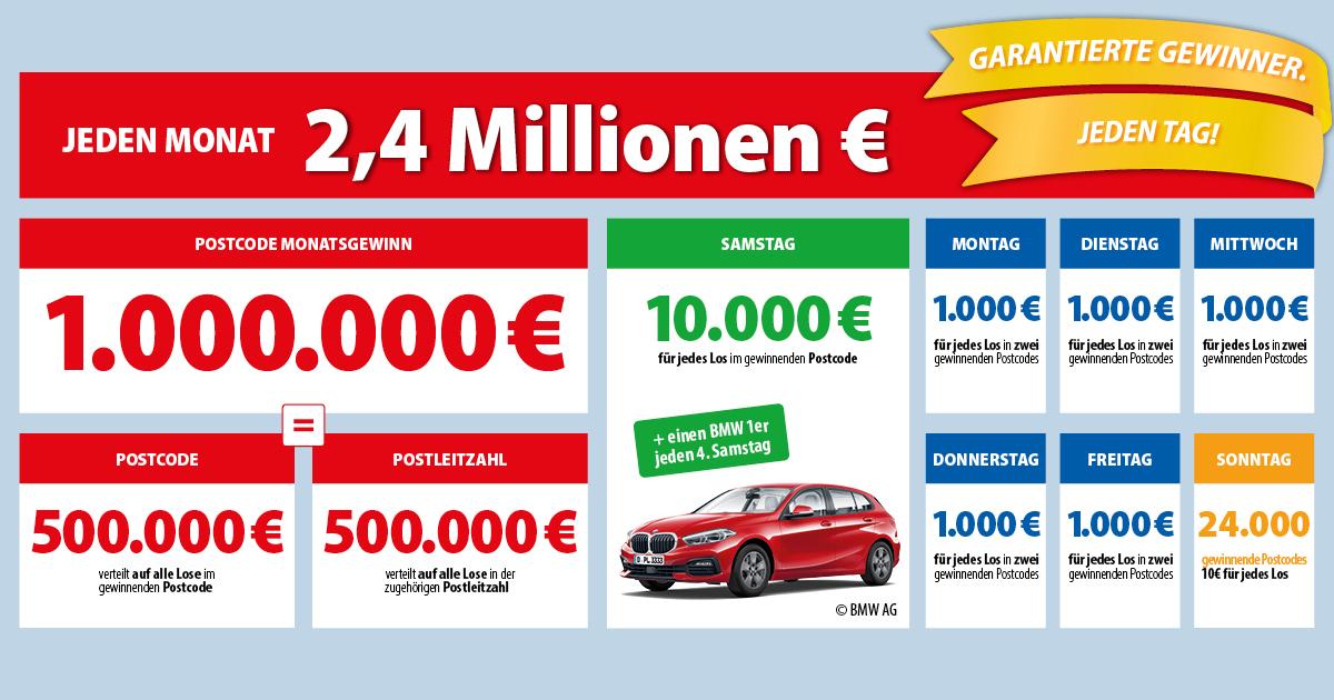 Postcode Lotterie App