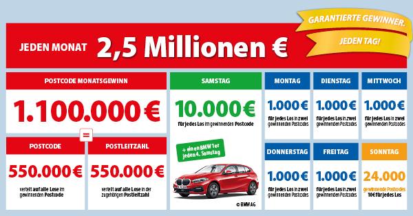 Deutsche Postcode Lotterie Ergebnisse
