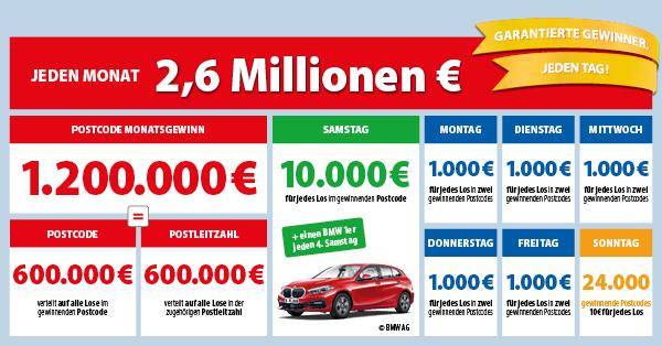 Postleitzahl Lotterie
