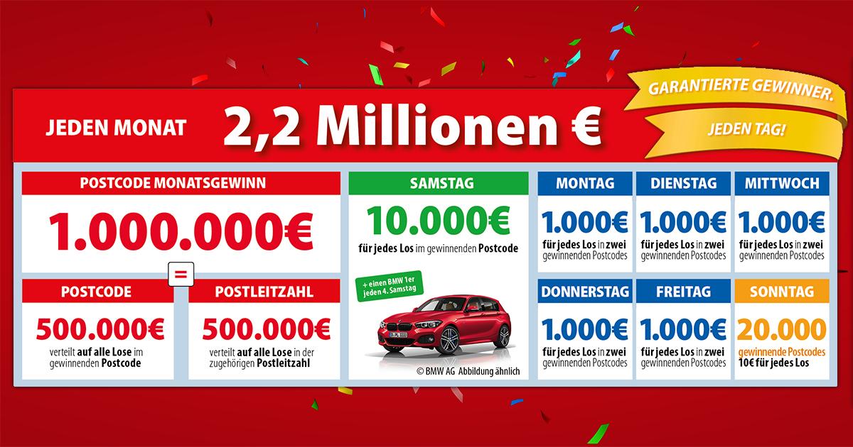 Www.Postcode.Lotterie